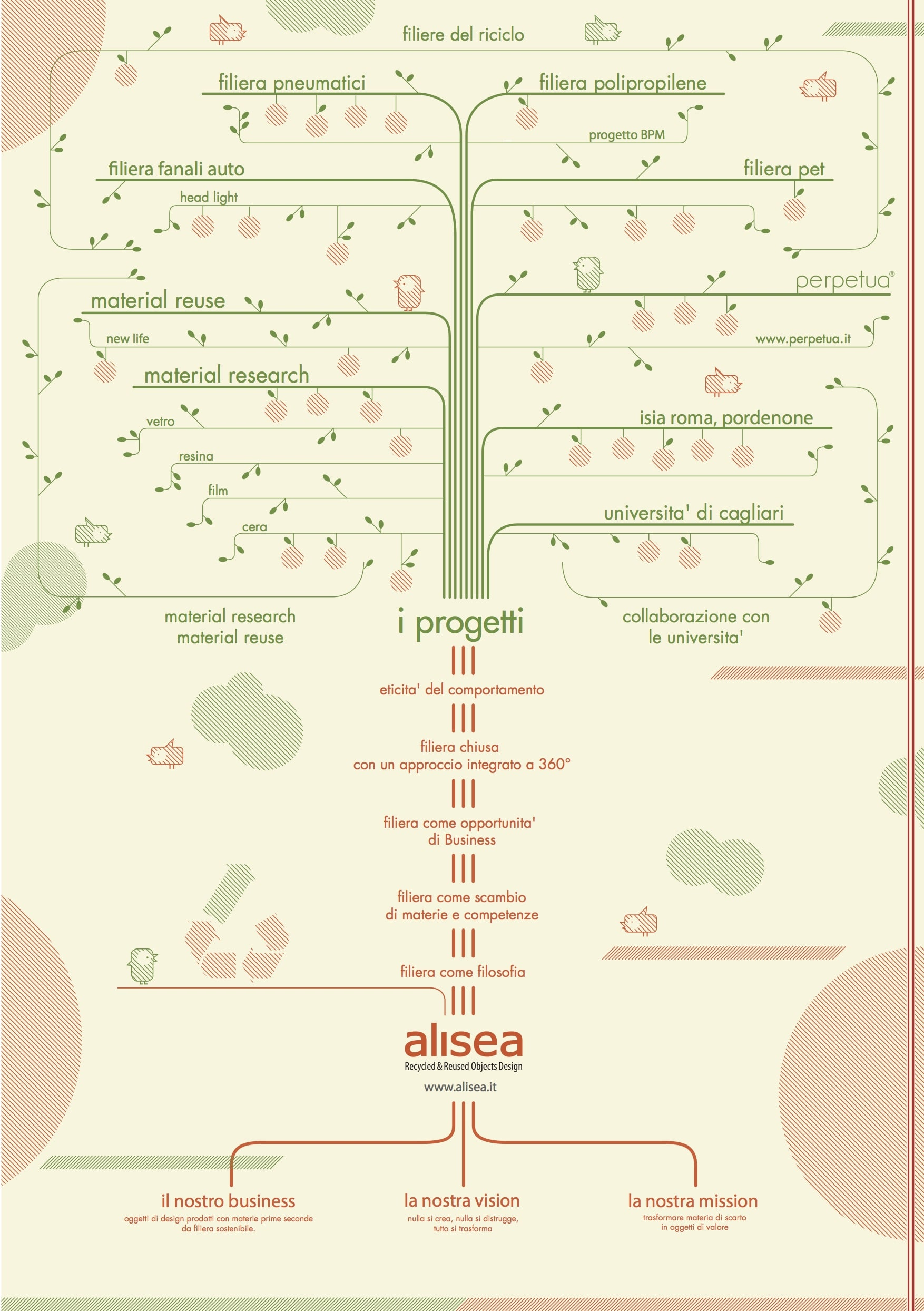 ALISEA_DIGIT-copia.jpg
